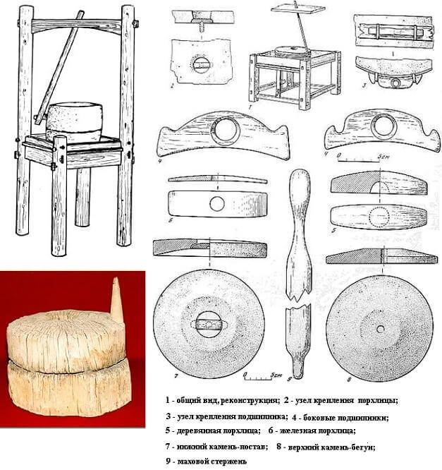 Как сделать жернова для мельницы фото 322