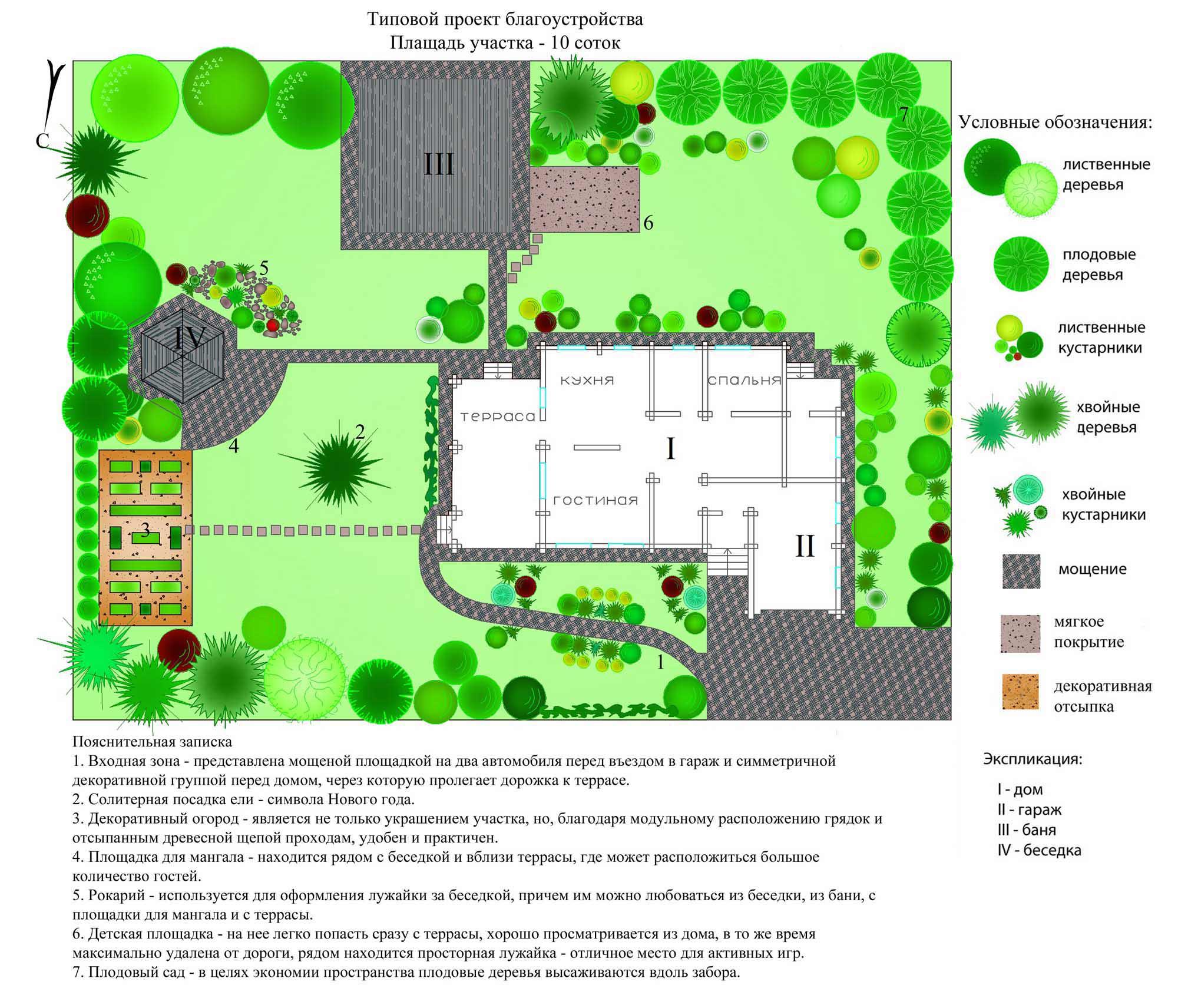Обустройство садового участка 6 соток