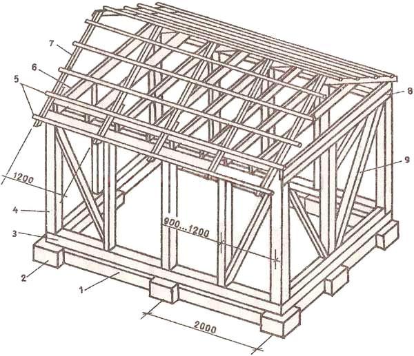 Дачные домики 3х4