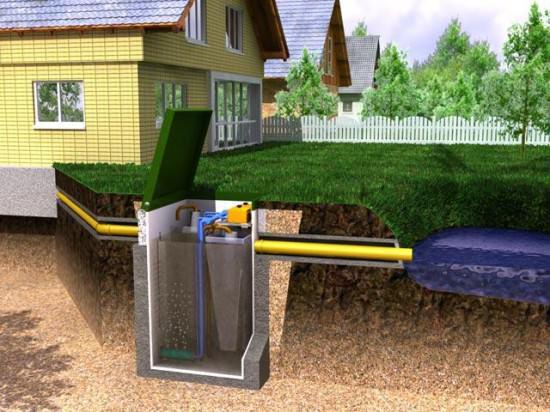 Как обустроить канализацию на участке?