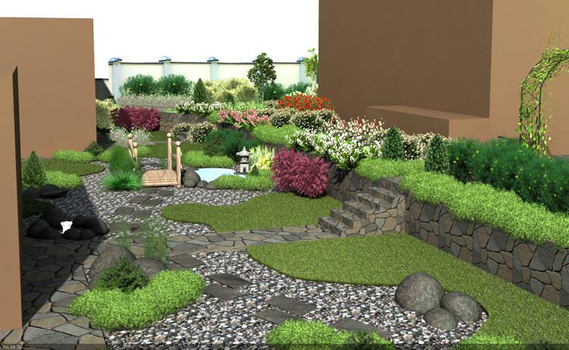 Программы 3D визуализации ландшафта