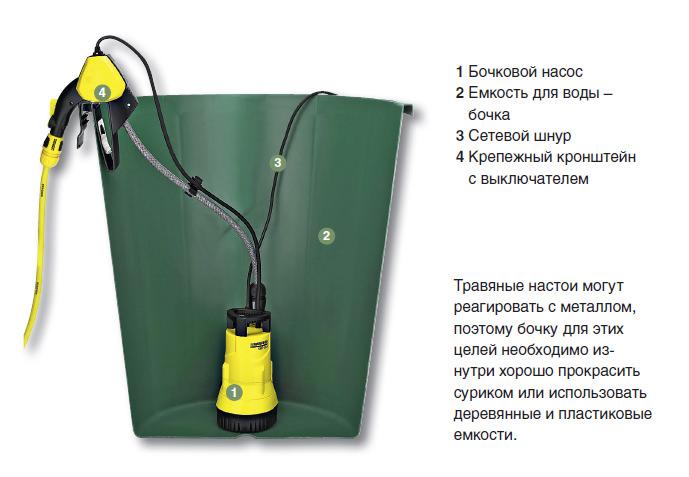 Шланг с бензиновым насосом для полива