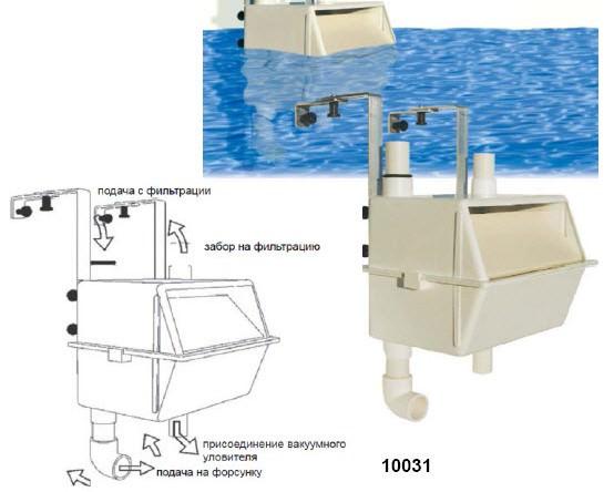 Установка скимера для бассейна