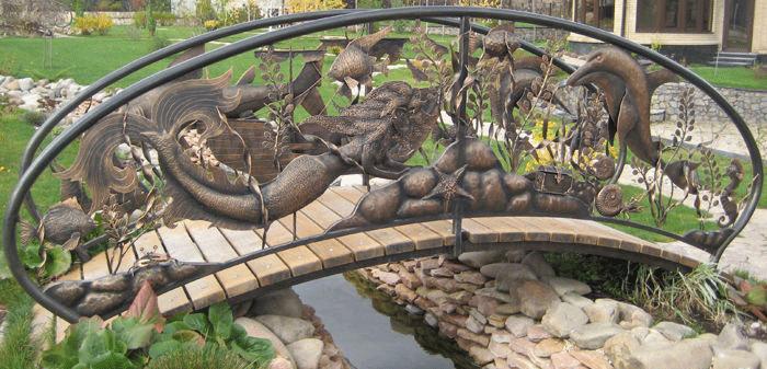 Садовый мостик своими руками чертежи