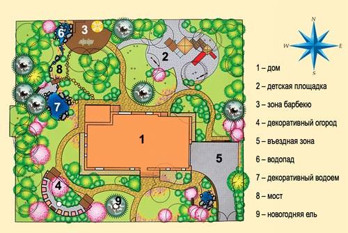 Схема на даче газон и дорожки