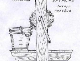 Конструкция колодца для воды