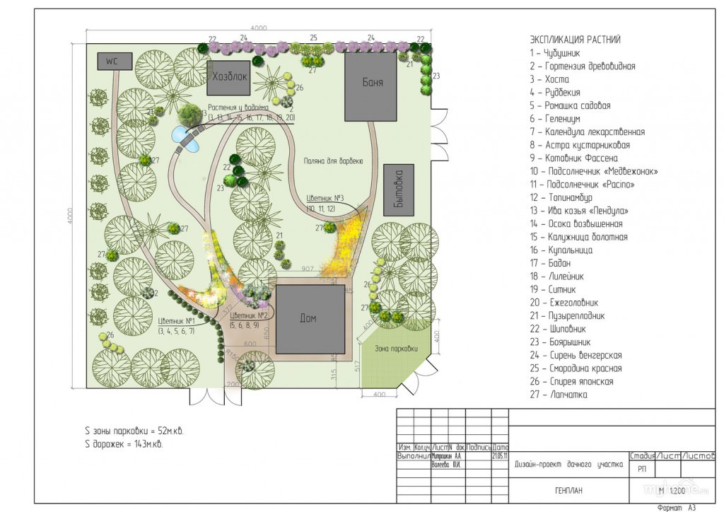 Дизайн проекты земельного участка