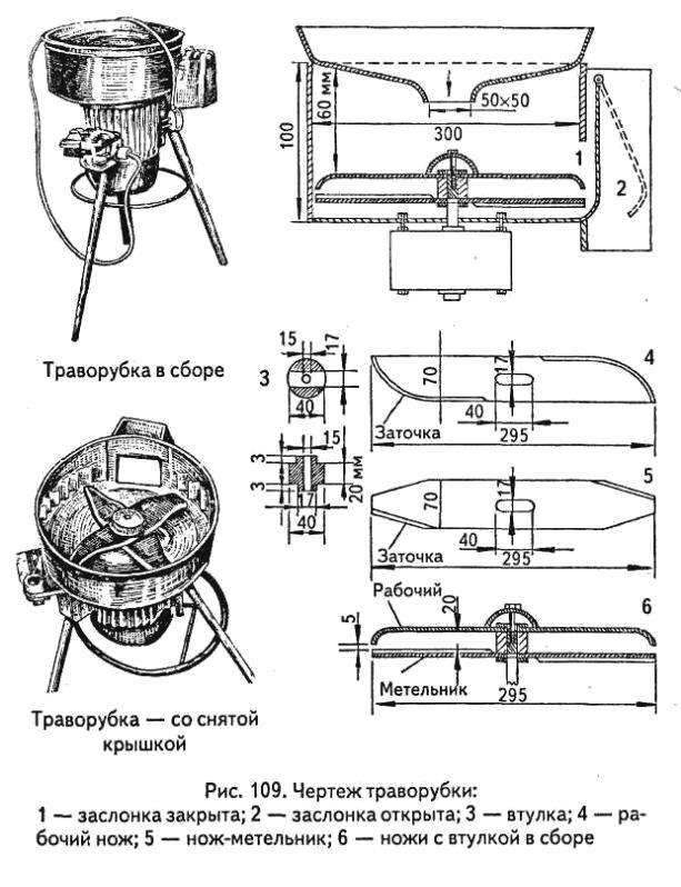 Шишкодробилка своими руками чертежи 85