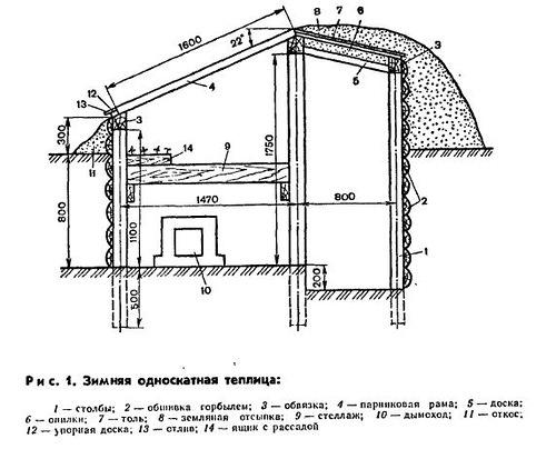 Построить отапливаемую теплицу проектирование