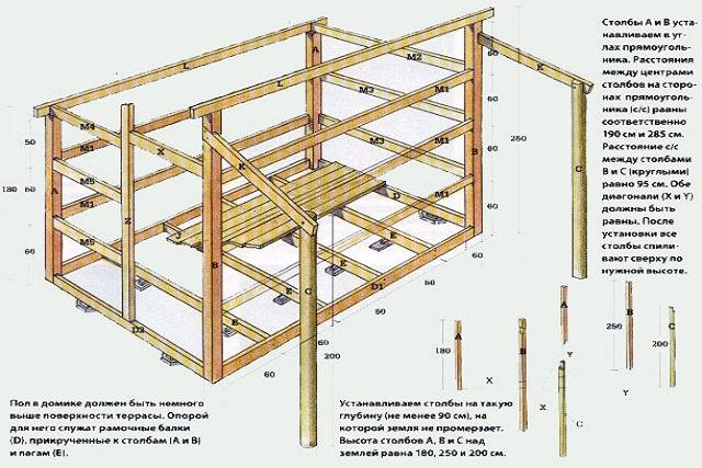 Как построить домик из дерева
