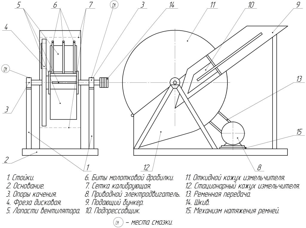 Схема изготовления прибора