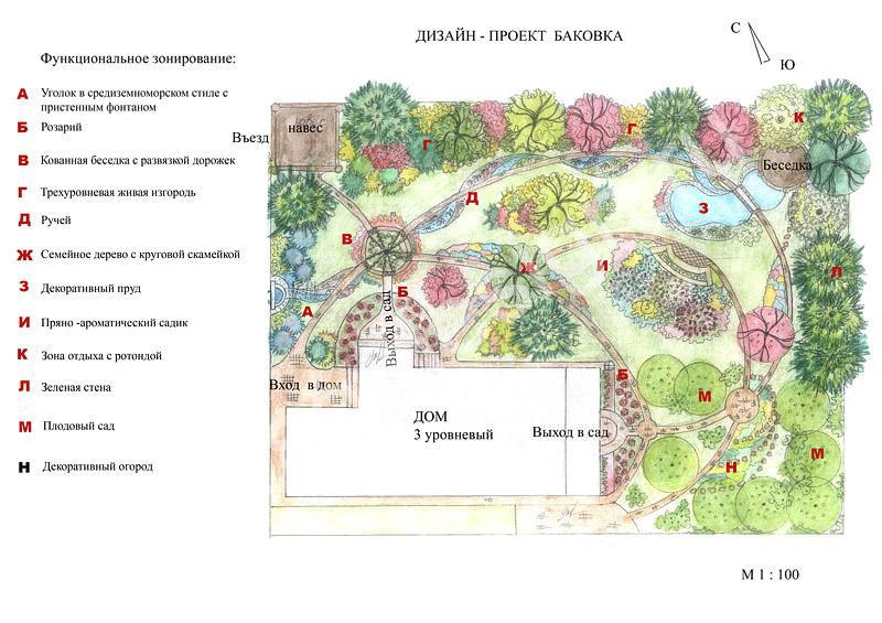 Ландшафтный дизайн большого загородного участка
