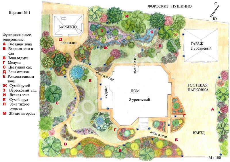 Схемы для ландшафтного дизайна