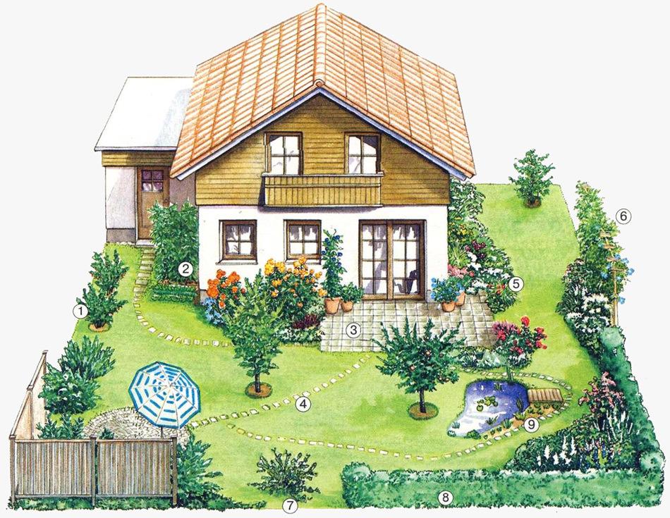 планировка большого участка с домом готовые фото