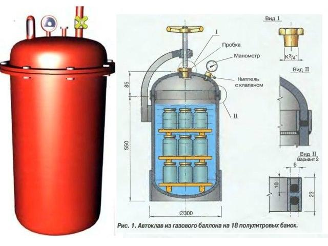 Автоклав для домашнего консервирования своими руками из газ 623