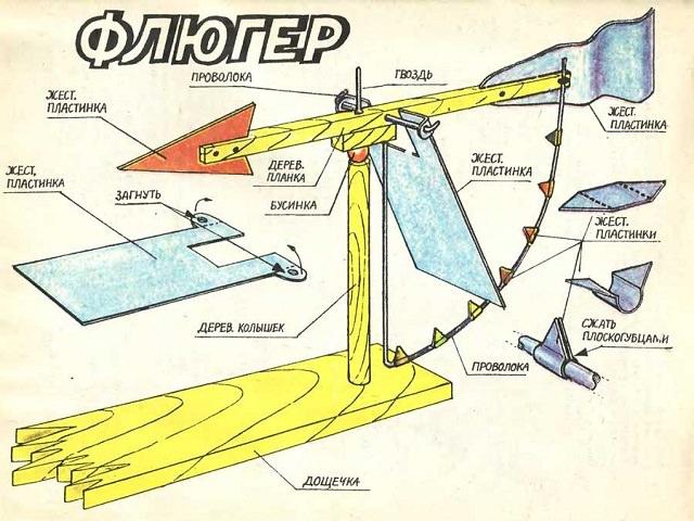 Схема изготовления флюгера своими руками