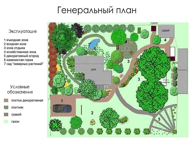План размещения садового участка