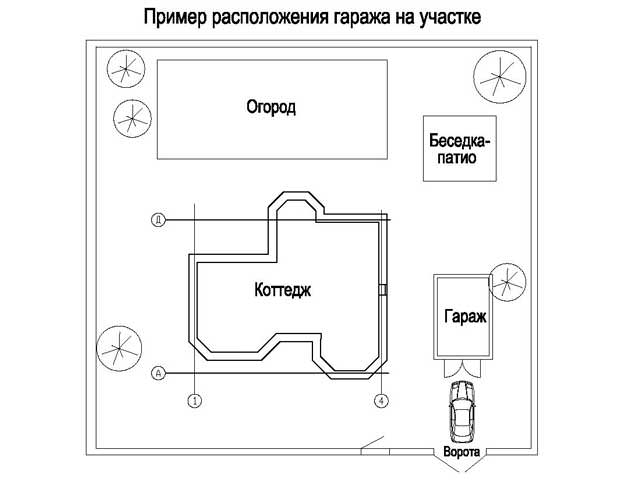 Планировка участка 25 соток