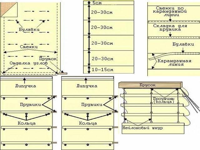 Схема изготовления жалюзи римских штор своими руками