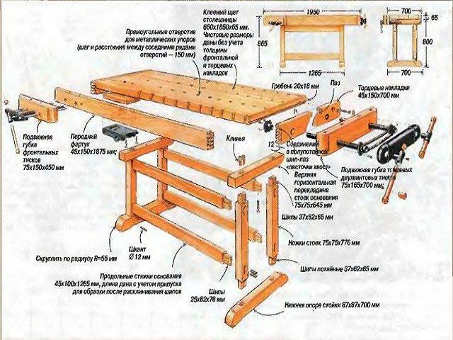 Стандартные размеры столярного стола чертежи