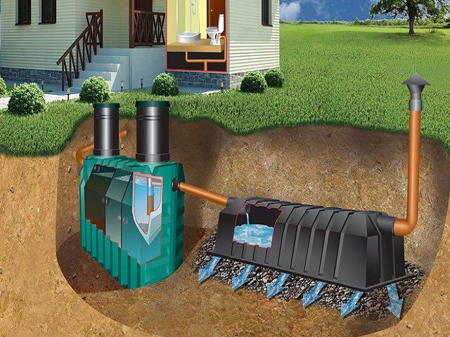 Альтернативная канализация