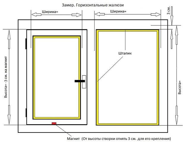 Схема замера окон для изготовления горизонтальных жалюзи своими руками