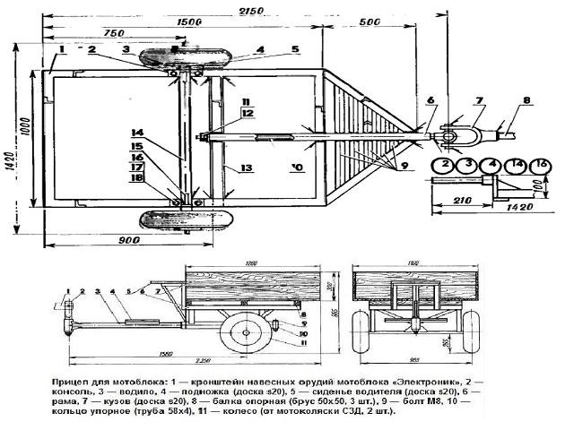 Телега для квадроцикла своими руками чертежи 18