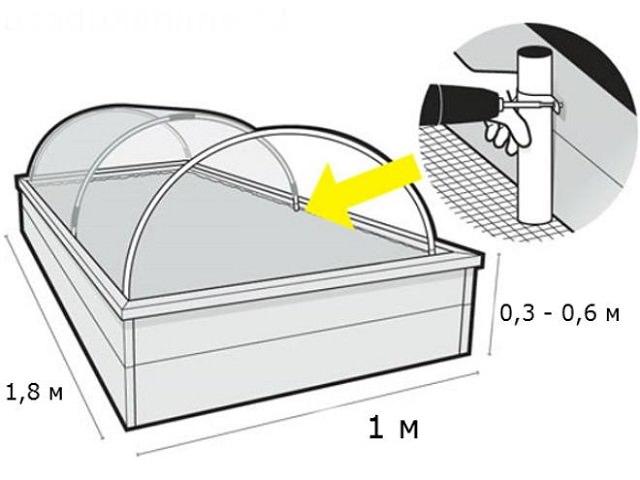 Как сделать грядки на даче?