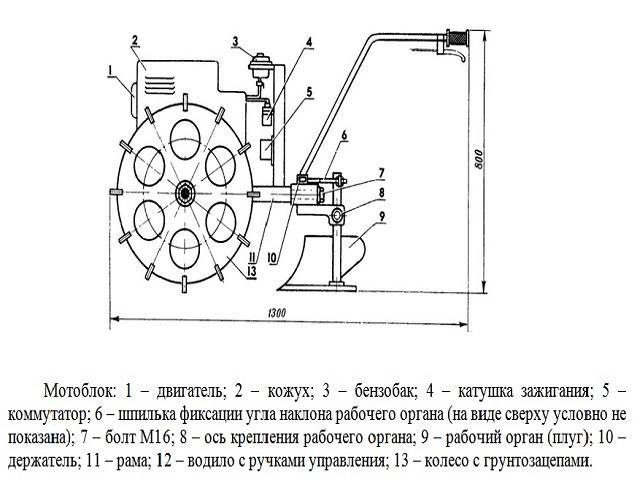 Схема устройства мотоблока