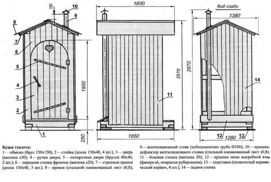 Дачный туалет чертеж домиком