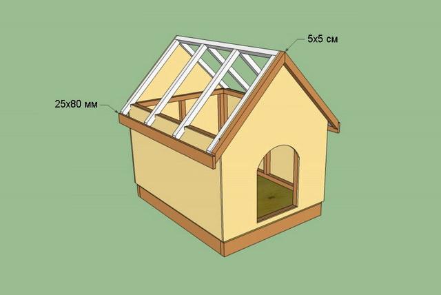 Подготовка к установке крыши
