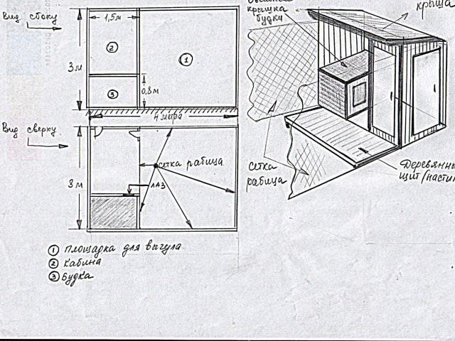чертеж конуры
