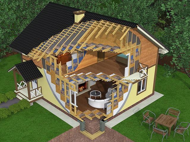 Каркасные домики