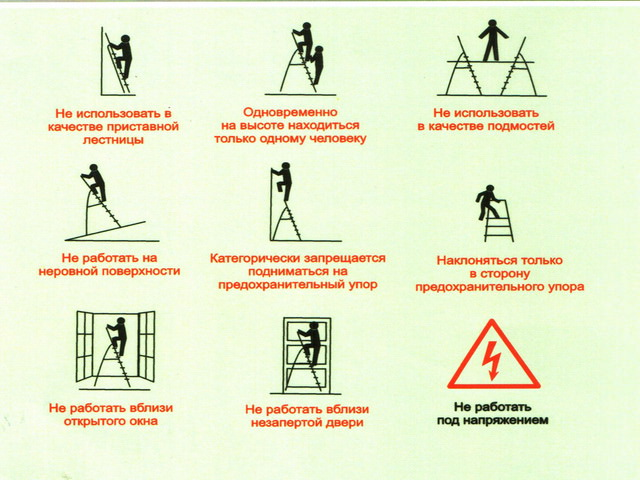 Требования, предъявляемые к лестницам и стремянкам