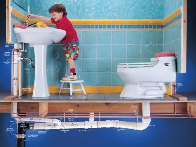 канализационная система внутри дома
