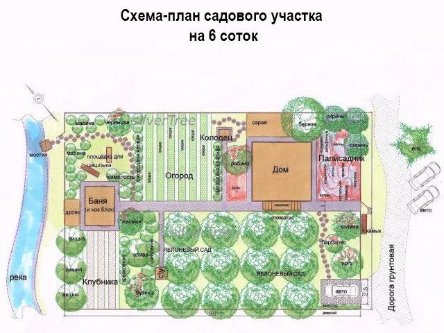 Разработка земельного участка под огород своими руками 64