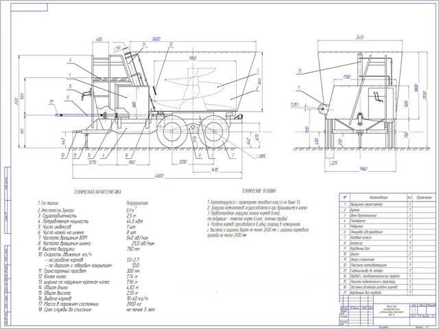 Схема деталей и узлов оборудования
