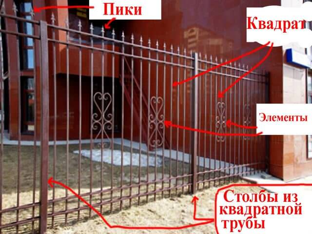 Типы металлических Заборов