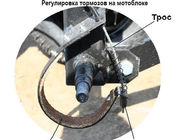 Настройка механизмов