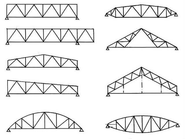 Разные формы крыш