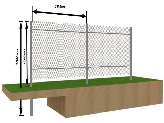 Секционные ограждения для дачного участка