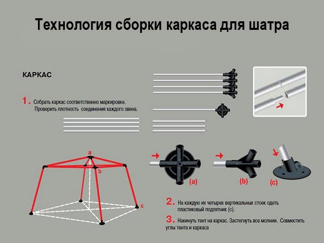 Шатер для дачи своими руками инструкции: фото и видео