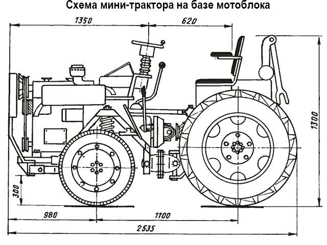 Жигулевские колеса на мотоблок
