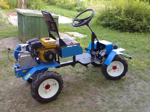 Трактора в РОССИИ - сравнить цены и купить у 266.
